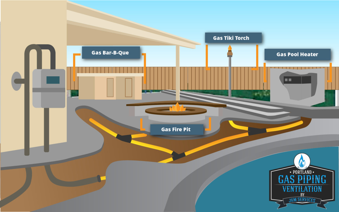 Illustrated outdoor entertaining area with gas features from Portland Gas Piping